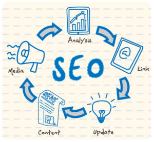 seo, infographic, web host affect search ranking