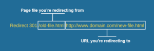 Redirect 301 /old-file.html https://www.domain.com/new-file.html (this is a photo)