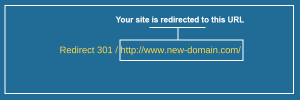 Picture of: Redirect 301 / http://www.new-domain.com/