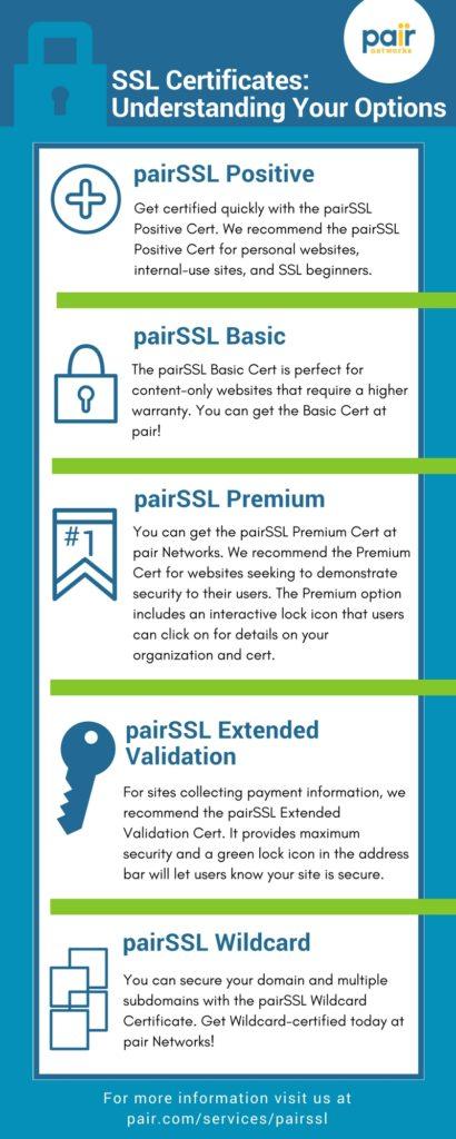 pair SSL Certificates infographic