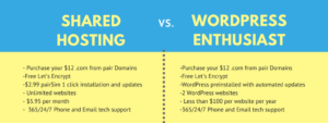 Compare shared hosting and WordPress hosting